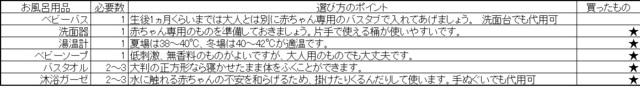 ばぶちゃんお風呂.jpg