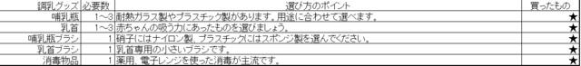 ばぶちゃん調乳グッズ.jpg